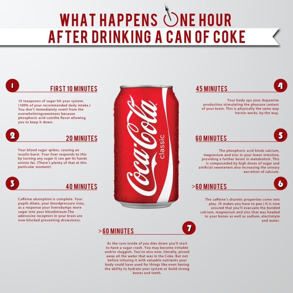 what-happens-in-one-hour-after-drinking-